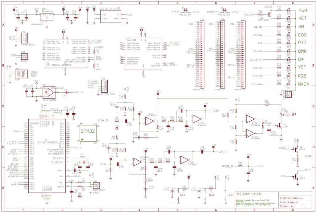 STM32-DVM-MTR2K: Deep Dive – Updating Firmware – KS-DMR Network